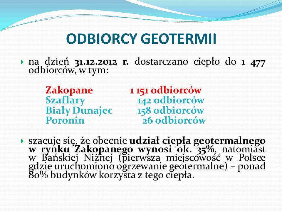 ODBIORCY GEOTERMII  na dzień 31.12.2012 r. dostarczano ciepło do 1 477 odbiorców, w tym: Zakopane1 151 odbiorców Szaflary 142 odbiorców Biały Dunajec