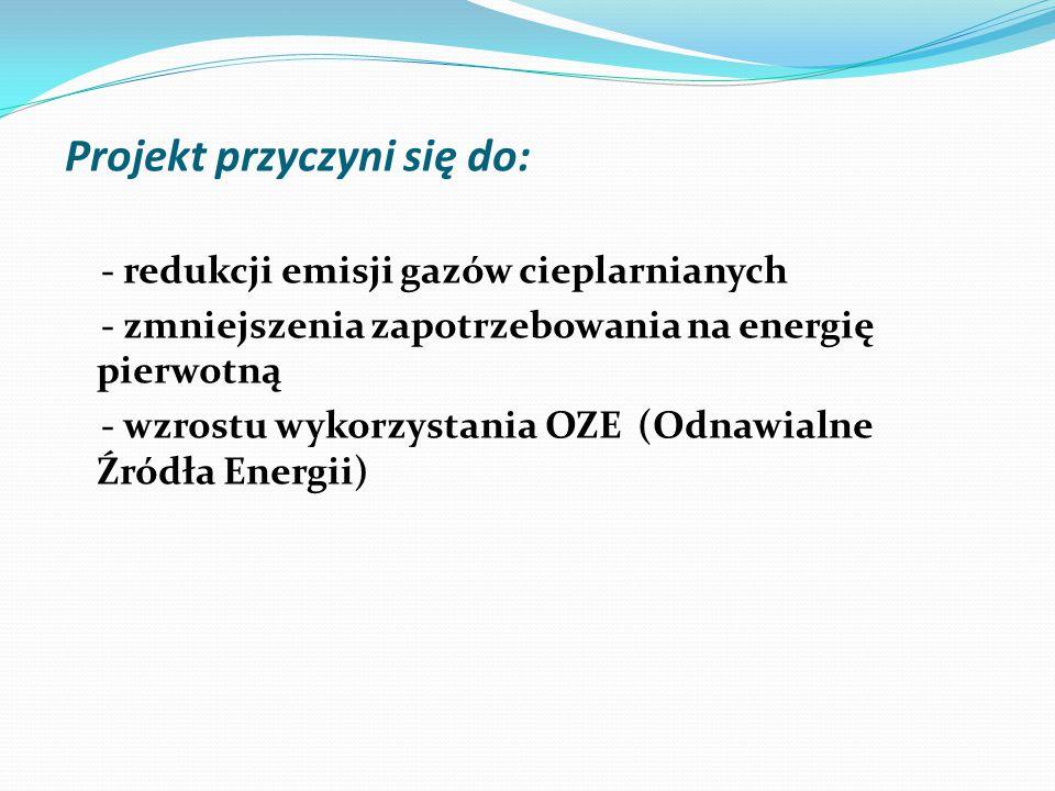Projekt przyczyni się do: - redukcji emisji gazów cieplarnianych - zmniejszenia zapotrzebowania na energię pierwotną - wzrostu wykorzystania OZE (Odna