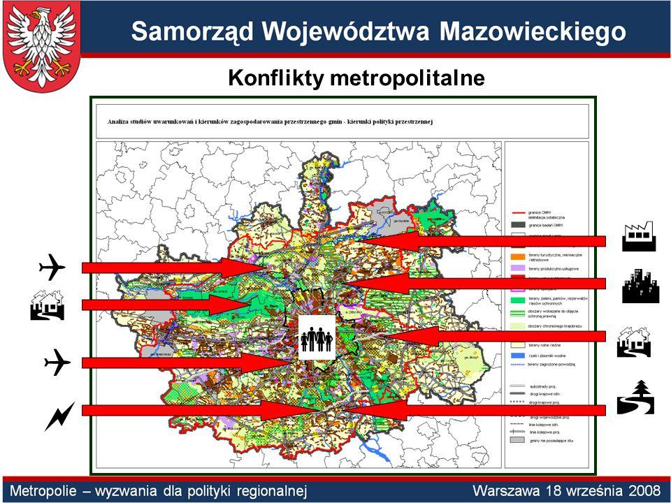 Konflikty interesów Konflikty metropolitalne         