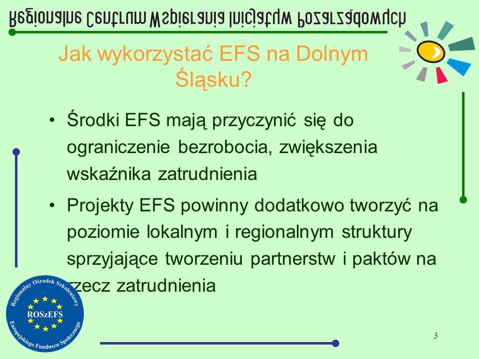 3 Jak wykorzystać EFS na Dolnym Śląsku? Środki EFS mają przyczynić się do ograniczenie bezrobocia, zwiększenia wskaźnika zatrudnienia Projekty EFS pow