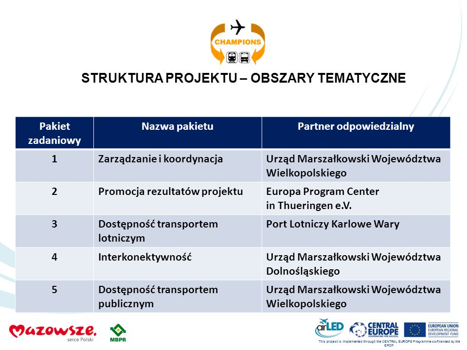 This project is implemented through the CENTRAL EUROPE Programme co-financed by the ERDF. Pakiet Zadaniowy 1: Zarządzanie i koordynacja projektu Partn