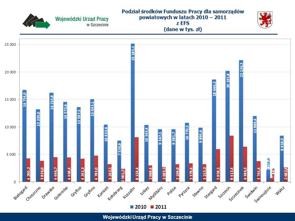 Wojewódzki Urząd Pracy w Szczecinie Podział środków Funduszu Pracy dla samorządów powiatowych w latach 2010 – 2011 z EFS (dane w tys. zł)