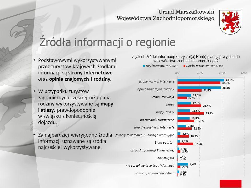 Źródła informacji o regionie Podstawowymi wykorzystywanymi przez turystów krajowych źródłami informacji są strony internetowe oraz opinie znajomych i rodziny.