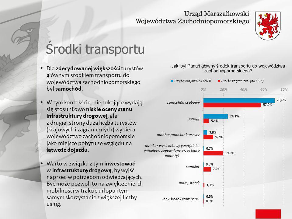 Środki transportu Jaki był Pana/i główny środek transportu do województwa zachodniopomorskiego.