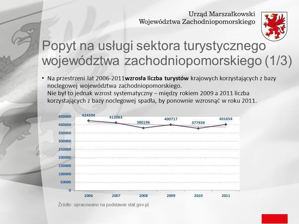 Popyt na usługi sektora turystycznego województwa zachodniopomorskiego (1/3) Na przestrzeni lat 2006-2011wzrosła liczba turystów krajowych korzystających z bazy noclegowej województwa zachodniopomorskiego.