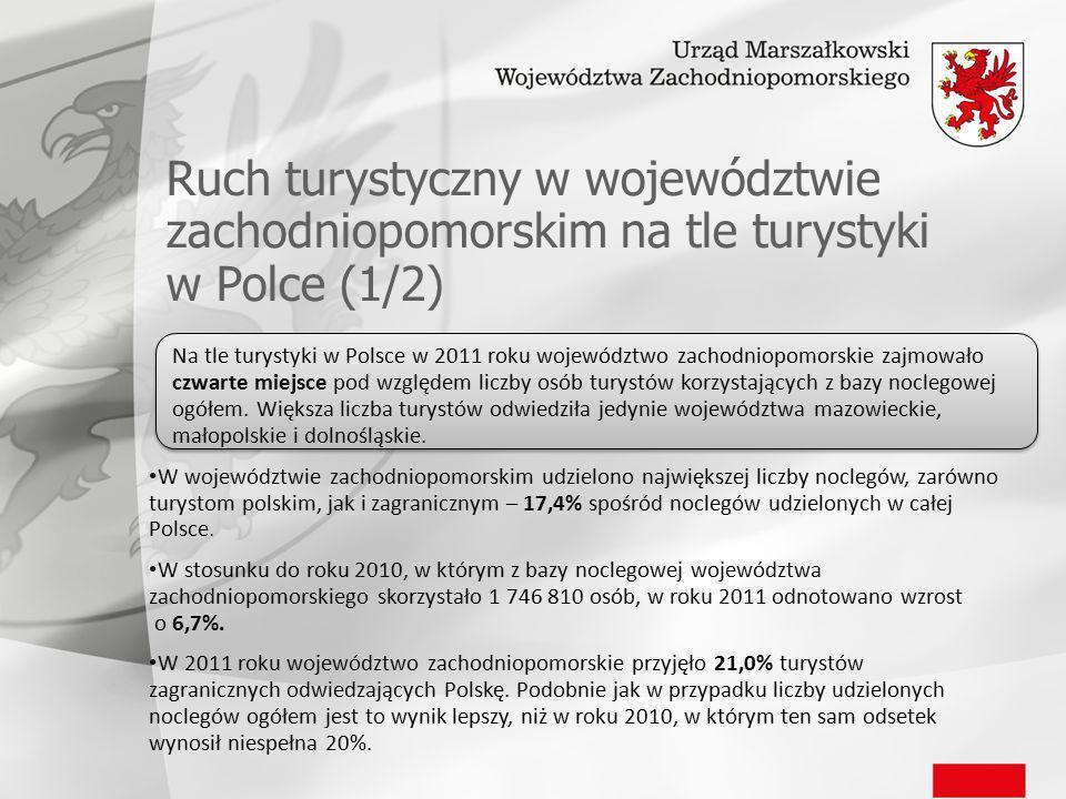 Ruch turystyczny w województwie zachodniopomorskim na tle turystyki w Polce (1/2) W województwie zachodniopomorskim udzielono największej liczby noclegów, zarówno turystom polskim, jak i zagranicznym – 17,4% spośród noclegów udzielonych w całej Polsce.