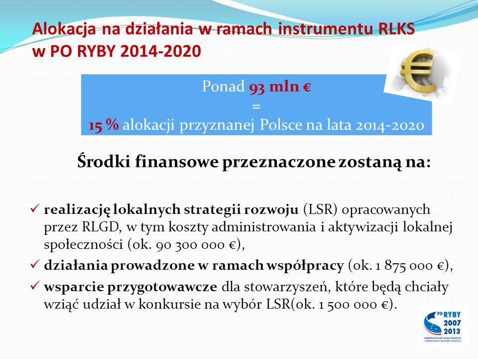 Alokacja na działania w ramach instrumentu RLKS w PO RYBY 2014-2020 Środki finansowe przeznaczone zostaną na: realizację lokalnych strategii rozwoju (