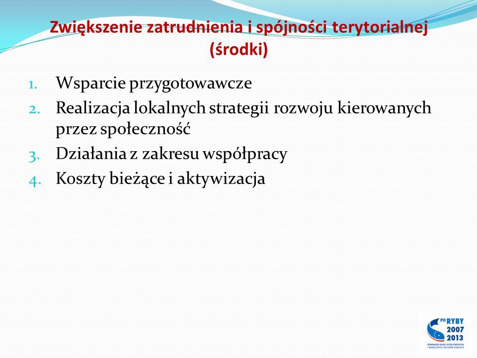 Zwiększenie zatrudnienia i spójności terytorialnej (środki) 1. Wsparcie przygotowawcze 2. Realizacja lokalnych strategii rozwoju kierowanych przez spo