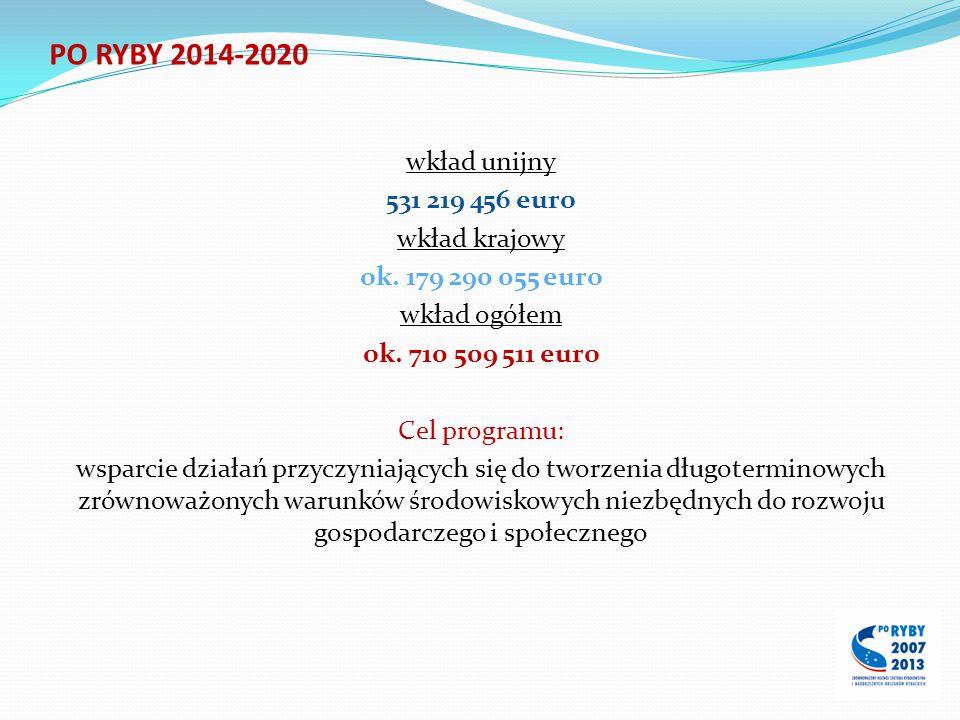wkład unijny 531 219 456 euro wkład krajowy ok. 179 290 055 euro wkład ogółem ok. 710 509 511 euro Cel programu: wsparcie działań przyczyniających się