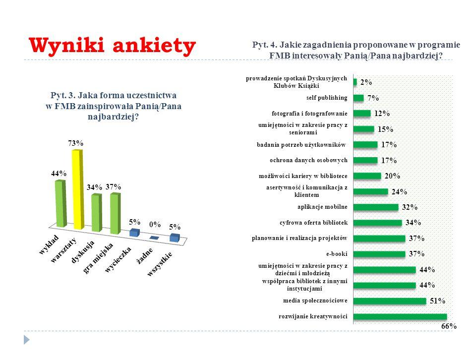 Pyt. 4. Jakie zagadnienia proponowane w programie FMB interesowały Panią/Pana najbardziej?