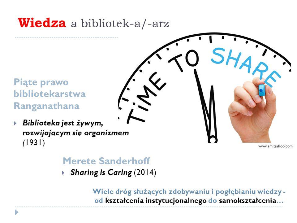Wiedza a bibliotek-a/-arz Piąte prawo bibliotekarstwa Ranganathana Merete Sanderhoff  Biblioteka jest żywym, rozwijającym się organizmem (1931)  Sharing is Caring (2014) www.amitsahoo.com Wiele dróg służących zdobywaniu i pogłębianiu wiedzy - od kształcenia instytucjonalnego do samokształcenia…