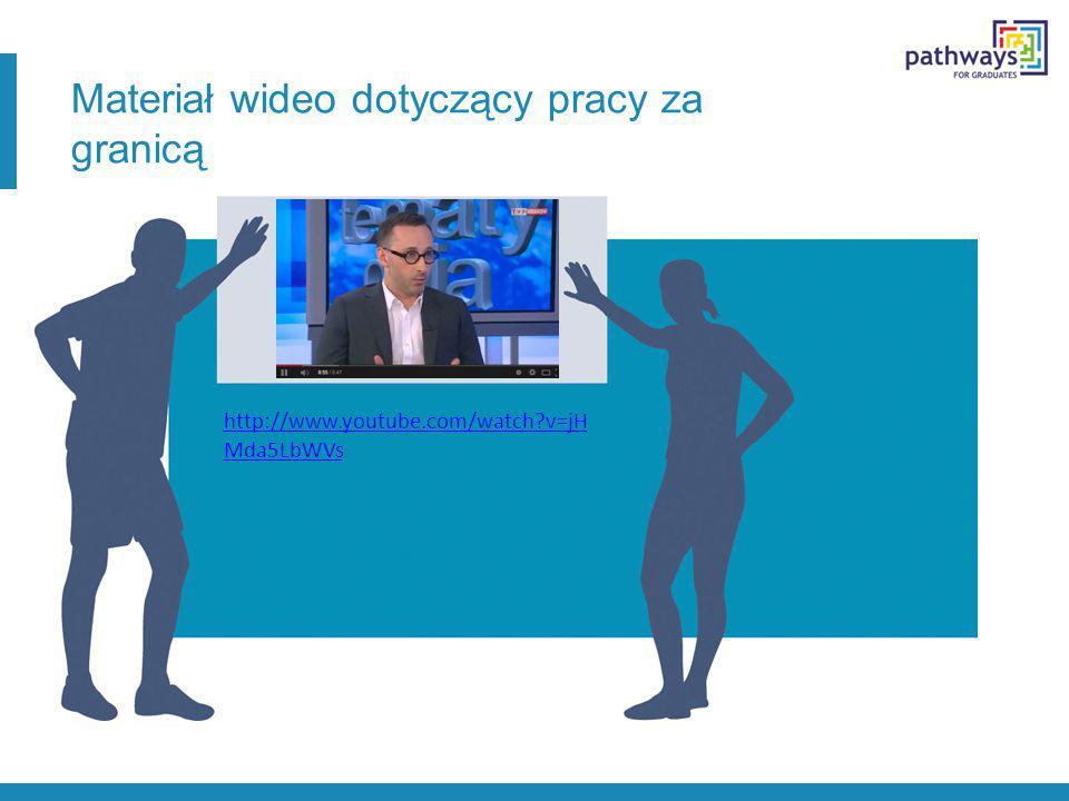 Materiał wideo dotyczący pracy za granicą http://www.youtube.com/watch?v=jH Mda5LbWVs