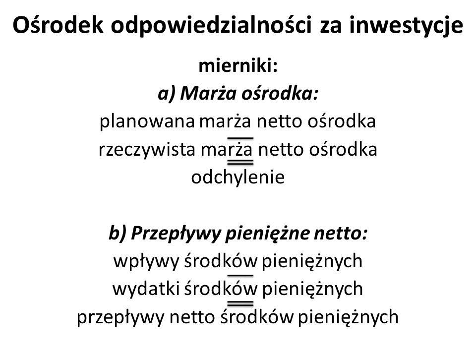 c) Stopa zwrotu z zaangażowanego kapitału (Return of Investment - ROI): ROI = Marża netto / Aktywa przeciętne w okresie bądź Du Pont ROI = Stopa marży netto x Wskaźnik obrotu aktywów = (Marża netto ÷ Przychód ze sprzedaży) x (Przychód ze sprzedaży ÷ Zainwestowane aktywa)