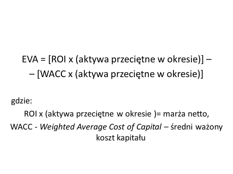 EVA = [ROI x (aktywa przeciętne w okresie)] – – [WACC x (aktywa przeciętne w okresie)] gdzie: ROI x (aktywa przeciętne w okresie )= marża netto, WACC