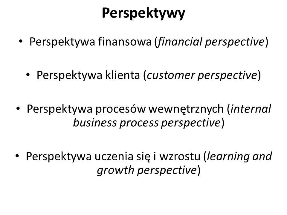 Perspektywa finansowa odpowiada na pytanie: jak przedsiębiorstwo powinno być postrzegane przez właścicieli, aby można było uznać, że osiągnęło sukces finansowy.