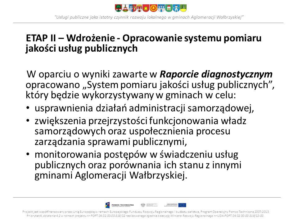 """Usługi publiczne jako istotny czynnik rozwoju lokalnego w gminach Aglomeracji Wałbrzyskiej ETAP II – Wdrożenie - Opracowanie systemu pomiaru jakości usług publicznych W oparciu o wyniki zawarte w Raporcie diagnostycznym opracowano """"System pomiaru jakości usług publicznych , który będzie wykorzystywany w gminach w celu: usprawnienia działań administracji samorządowej, zwiększenia przejrzystości funkcjonowania władz samorządowych oraz uspołecznienia procesu zarządzania sprawami publicznymi, monitorowania postępów w świadczeniu usług publicznych oraz porównania ich stanu z innymi gminami Aglomeracji Wałbrzyskiej."""