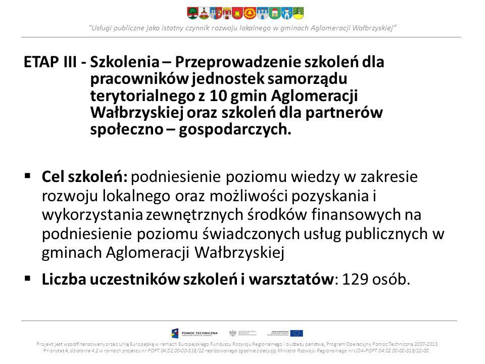 Usługi publiczne jako istotny czynnik rozwoju lokalnego w gminach Aglomeracji Wałbrzyskiej ETAP III - Szkolenia – Przeprowadzenie szkoleń dla pracowników jednostek samorządu terytorialnego z 10 gmin Aglomeracji Wałbrzyskiej oraz szkoleń dla partnerów społeczno – gospodarczych.