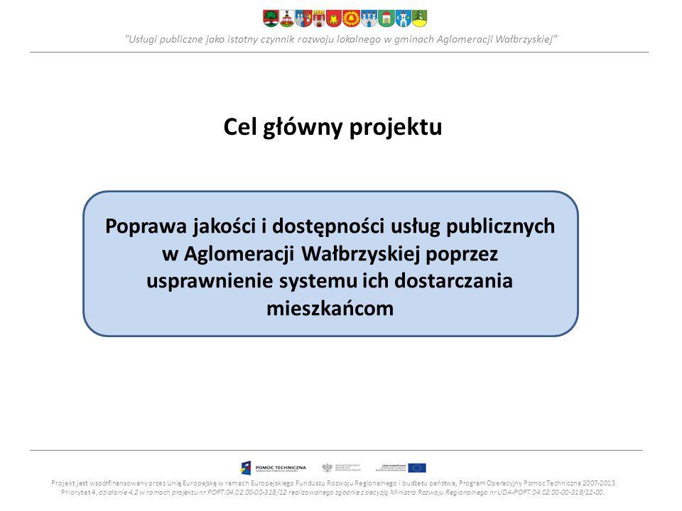 Usługi publiczne jako istotny czynnik rozwoju lokalnego w gminach Aglomeracji Wałbrzyskiej ETAP II – Wdrożenie - Przygotowanie 5 przedwstępnych studiów wykonalności dla przedsięwzięć infrastrukturalnych  Budowa klastra Surowcowego Aglomeracji Wałbrzyskiej,  Utworzenie Centrum Kultury Aglomeracji Wałbrzyskiej im.