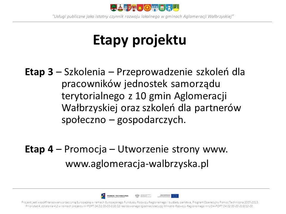 Usługi publiczne jako istotny czynnik rozwoju lokalnego w gminach Aglomeracji Wałbrzyskiej Etapy projektu Etap 3 – Szkolenia – Przeprowadzenie szkoleń dla pracowników jednostek samorządu terytorialnego z 10 gmin Aglomeracji Wałbrzyskiej oraz szkoleń dla partnerów społeczno – gospodarczych.