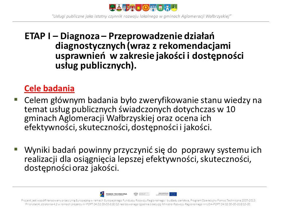 Usługi publiczne jako istotny czynnik rozwoju lokalnego w gminach Aglomeracji Wałbrzyskiej ETAP I – Diagnoza – Przeprowadzenie działań diagnostycznych (wraz z rekomendacjami usprawnień w zakresie jakości i dostępności usług publicznych).