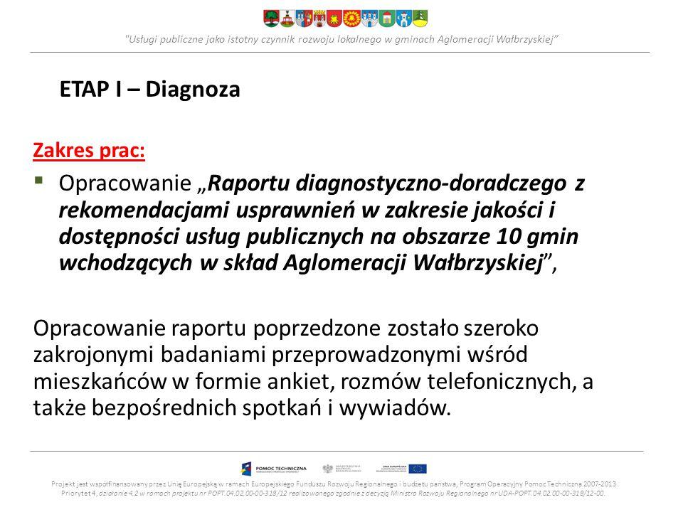 """Usługi publiczne jako istotny czynnik rozwoju lokalnego w gminach Aglomeracji Wałbrzyskiej ETAP I – Diagnoza Zakres prac:  Opracowanie """"Raportu diagnostyczno-doradczego z rekomendacjami usprawnień w zakresie jakości i dostępności usług publicznych na obszarze 10 gmin wchodzących w skład Aglomeracji Wałbrzyskiej , Opracowanie raportu poprzedzone zostało szeroko zakrojonymi badaniami przeprowadzonymi wśród mieszkańców w formie ankiet, rozmów telefonicznych, a także bezpośrednich spotkań i wywiadów."""