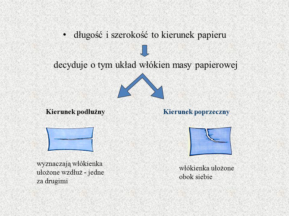 długość i szerokość to kierunek papieru decyduje o tym układ włókien masy papierowej Kierunek podłużnyKierunek poprzeczny wyznaczają włókienka ułożone wzdłuż - jedne za drugimi włókienka ułożone obok siebie