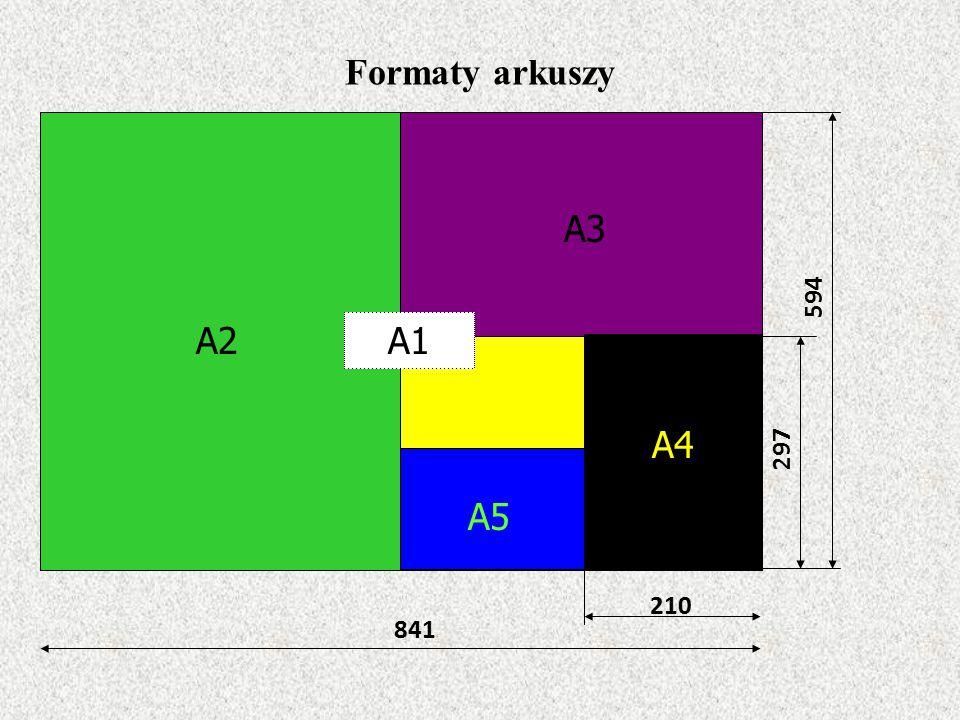 Formaty arkuszy A2 A4 A3 A5 841 210 594 297 A1