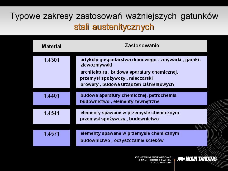 stali austenitycznych Typowe zakresy zastosowań ważniejszych gatunków stali austenitycznych