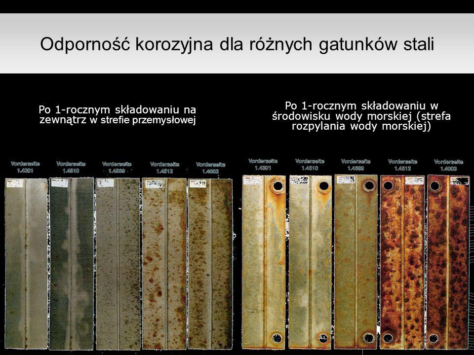 Odporność korozyjna dla różnych gatunków stali Po 1-rocznym składowaniu na zewnątrz w strefie przemysłowej Po 1-rocznym składowaniu w środowisku wody
