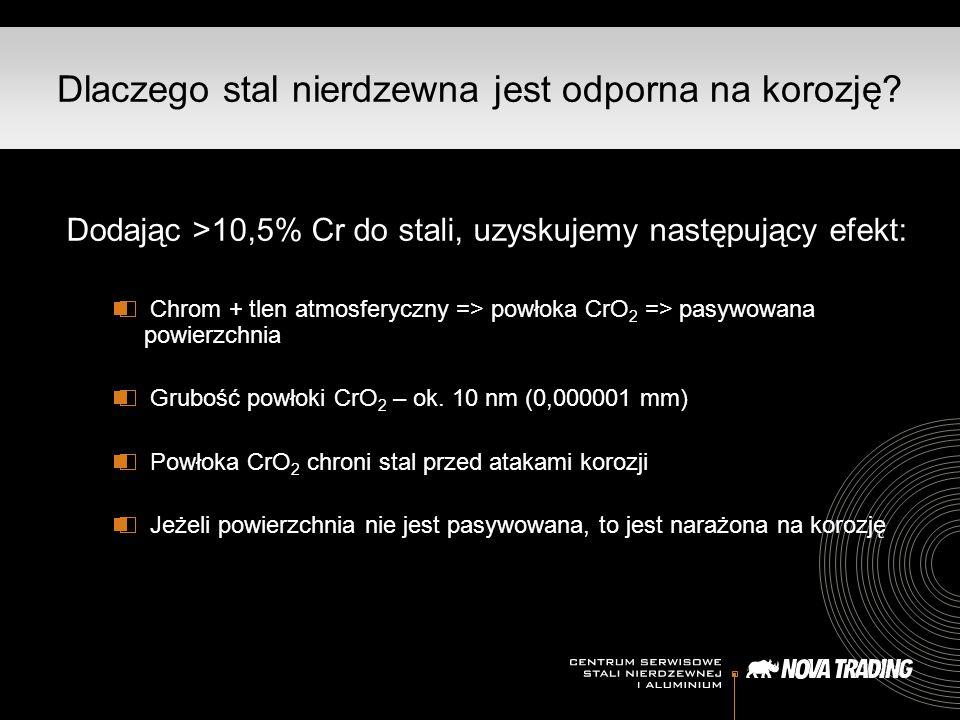 Dlaczego stal nierdzewna jest odporna na korozję? Dodając >10,5% Cr do stali, uzyskujemy następujący efekt: Chrom + tlen atmosferyczny => powłoka CrO