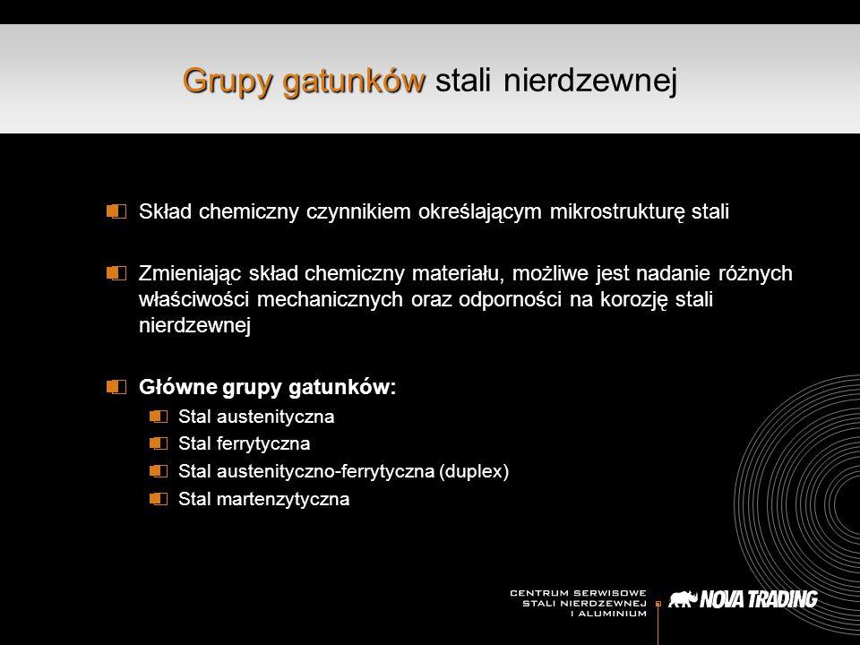 Grupy gatunków Grupy gatunków stali nierdzewnej Skład chemiczny czynnikiem określającym mikrostrukturę stali Zmieniając skład chemiczny materiału, możliwe jest nadanie różnych właściwości mechanicznych oraz odporności na korozję stali nierdzewnej Główne grupy gatunków: Stal austenityczna Stal ferrytyczna Stal austenityczno-ferrytyczna (duplex) Stal martenzytyczna