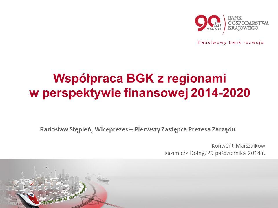 Planowana rola BGK w nowym okresie programowania Płatnik środków europejskich Prefinansowanie części działań Programu Rozwoju Obszarów Wiejskich Instytucja Wdrażająca dla kredytu technologicznego w ramach Program Operacyjny Inteligentny Rozwój Operator instrumentów finansowych w krajowych i regionalnych programach Operator programów komplementarnych do interwencji publicznej w ramach polityki spójności, np.: Pierwszy biznes – Wsparcie w starcie Mieszkania na wynajem Mieszkanie dla młodych Fundusz Termomodernizacji i Remontów 2