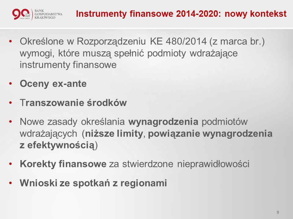 9 Instrumenty finansowe 2014-2020: nowy kontekst Określone w Rozporządzeniu KE 480/2014 (z marca br.) wymogi, które muszą spełnić podmioty wdrażające instrumenty finansowe Oceny ex-ante Transzowanie środków Nowe zasady określania wynagrodzenia podmiotów wdrażających (niższe limity, powiązanie wynagrodzenia z efektywnością) Korekty finansowe za stwierdzone nieprawidłowości Wnioski ze spotkań z regionami