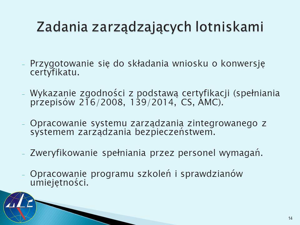 - Przygotowanie się do składania wniosku o konwersję certyfikatu. - Wykazanie zgodności z podstawą certyfikacji (spełniania przepisów 216/2008, 139/20