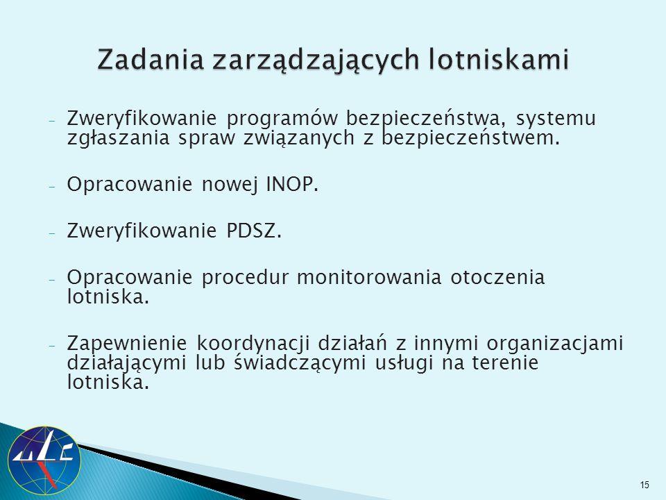 - Zweryfikowanie programów bezpieczeństwa, systemu zgłaszania spraw związanych z bezpieczeństwem. - Opracowanie nowej INOP. - Zweryfikowanie PDSZ. - O