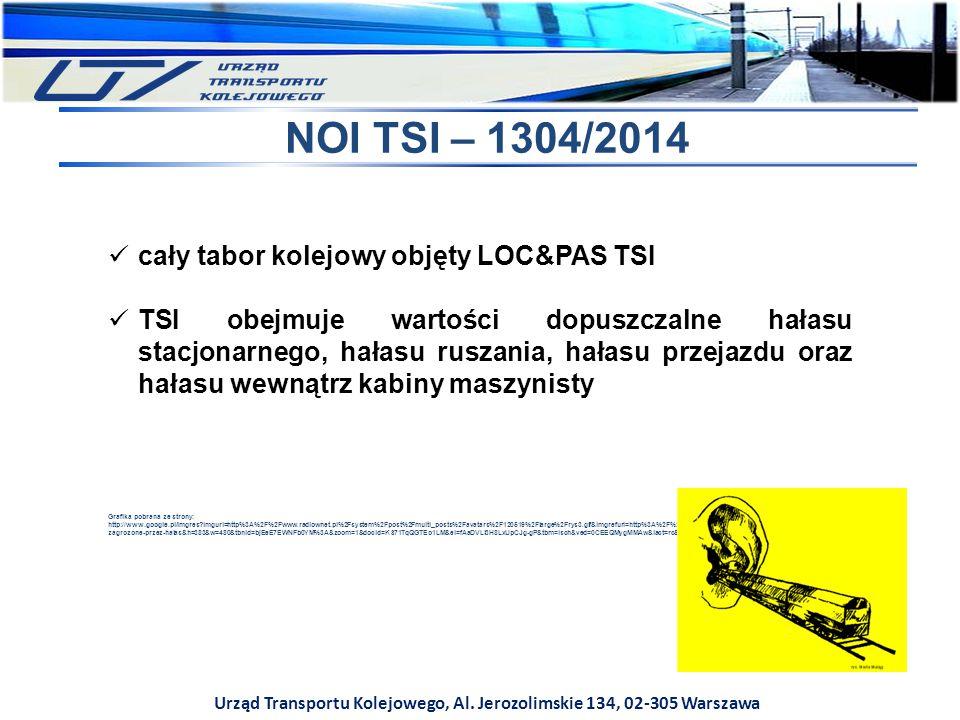 Urząd Transportu Kolejowego, Al. Jerozolimskie 134, 02-305 Warszawa NOI TSI – 1304/2014 cały tabor kolejowy objęty LOC&PAS TSI TSI obejmuje wartości d