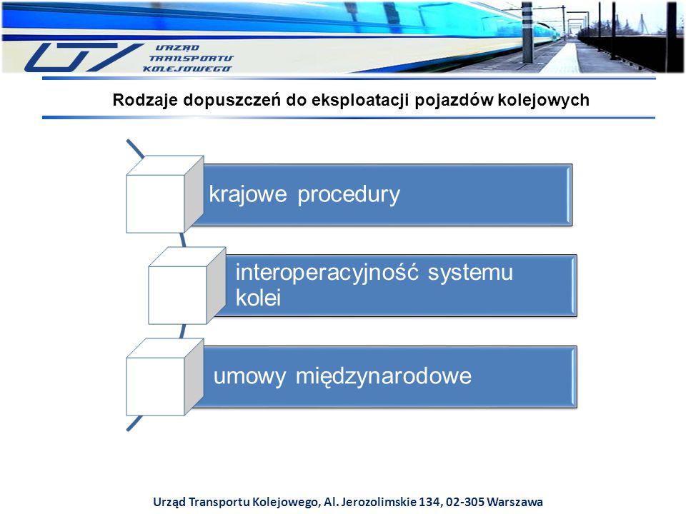 Urząd Transportu Kolejowego, Al. Jerozolimskie 134, 02-305 Warszawa Rodzaje dopuszczeń do eksploatacji pojazdów kolejowych krajowe procedury interoper