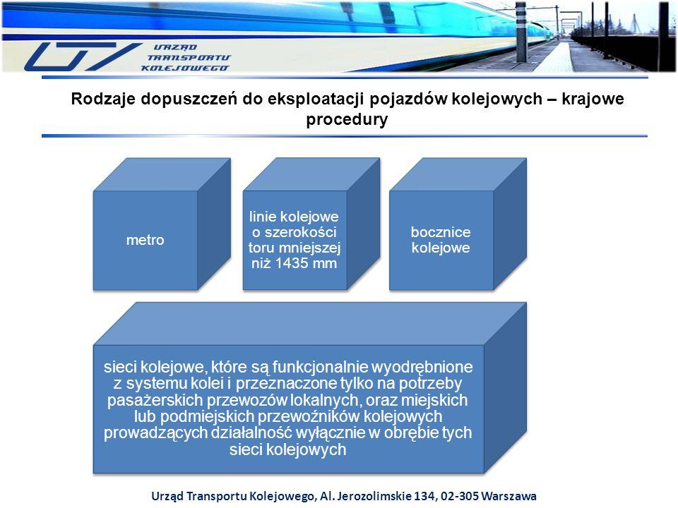 Urząd Transportu Kolejowego, Al. Jerozolimskie 134, 02-305 Warszawa Rodzaje dopuszczeń do eksploatacji pojazdów kolejowych – krajowe procedury sieci k