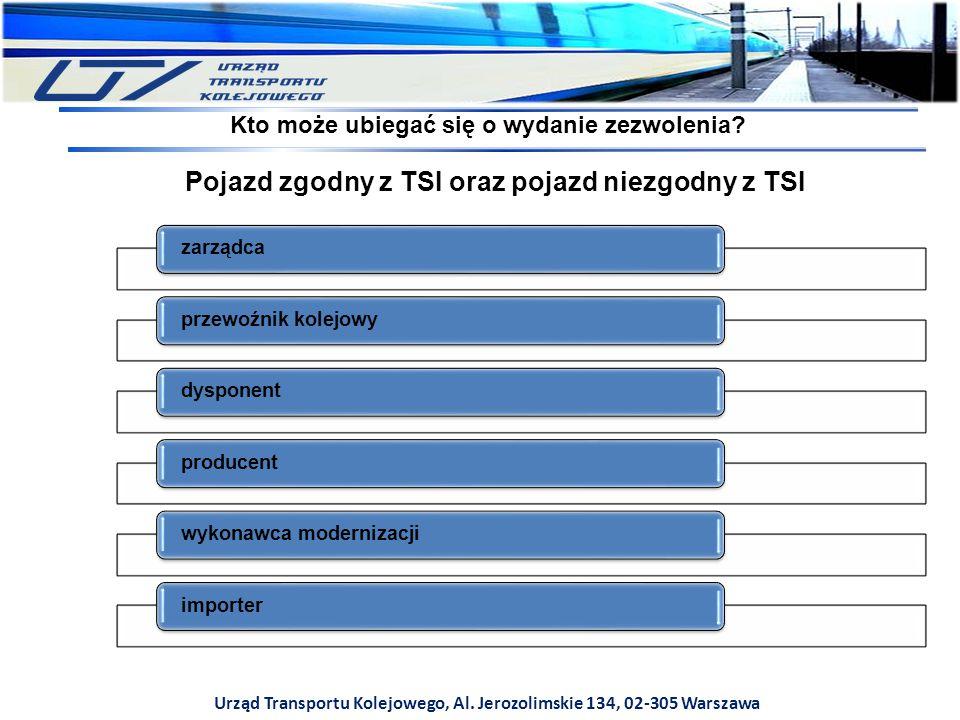 Urząd Transportu Kolejowego, Al. Jerozolimskie 134, 02-305 Warszawa Pojazd zgodny z TSI oraz pojazd niezgodny z TSI Kto może ubiegać się o wydanie zez