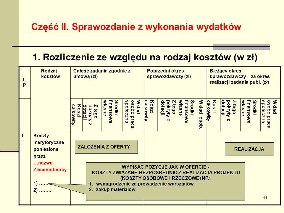 11 Część II. Sprawozdanie z wykonania wydatków 1. Rozliczenie ze względu na rodzaj kosztów (w zł) LPLP Rodzaj kosztów Całość zadania zgodnie z umową (