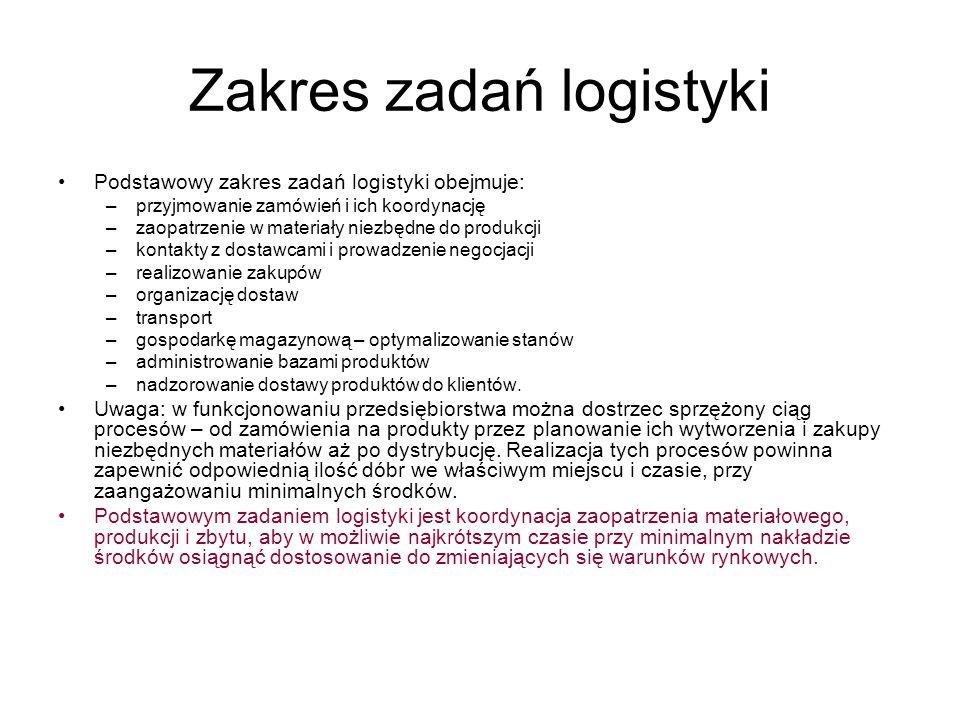 Zakres zadań logistyki Podstawowy zakres zadań logistyki obejmuje: –przyjmowanie zamówień i ich koordynację –zaopatrzenie w materiały niezbędne do pro