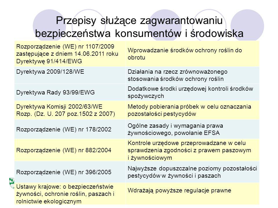 Przepisy służące zagwarantowaniu bezpieczeństwa konsumentów i środowiska Rozporządzenie (WE) nr 1107/2009 zastępujące z dniem 14.06.2011 roku Dyrektywę 91/414/EWG Wprowadzanie środków ochrony roślin do obrotu Dyrektywa 2009/128/WEDziałania na rzecz zrównoważonego stosowania środków ochrony roślin Dyrektywa Rady 93/99/EWG Dodatkowe środki urzędowej kontroli środków spożywczych Dyrektywa Komisji 2002/63/WE Rozp.