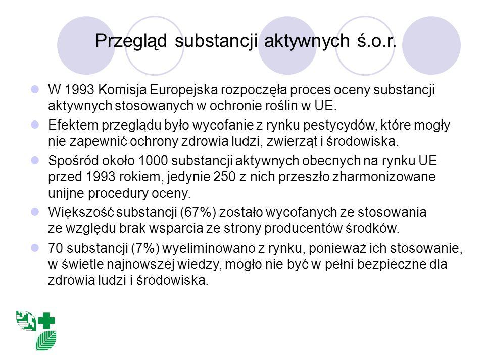 Przegląd substancji aktywnych ś.o.r. W 1993 Komisja Europejska rozpoczęła proces oceny substancji aktywnych stosowanych w ochronie roślin w UE. Efekte