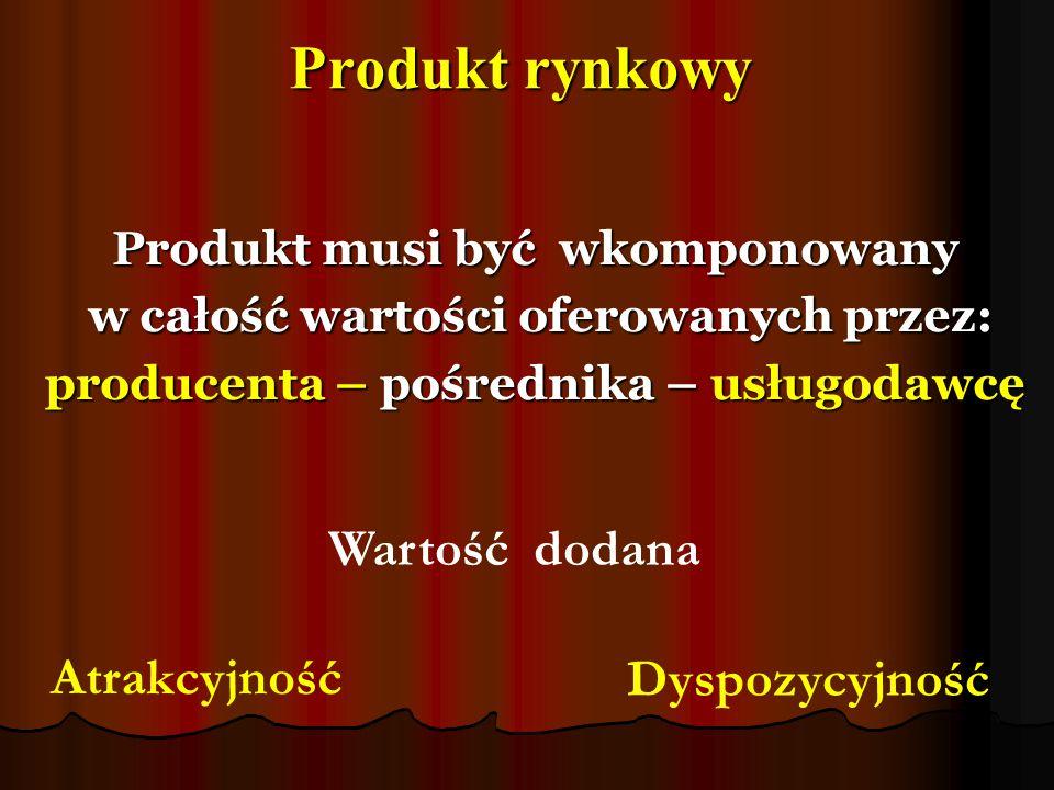 Produkt rynkowy Produkt musi być wkomponowany w całość wartości oferowanych przez: w całość wartości oferowanych przez: producenta – pośrednika – usłu