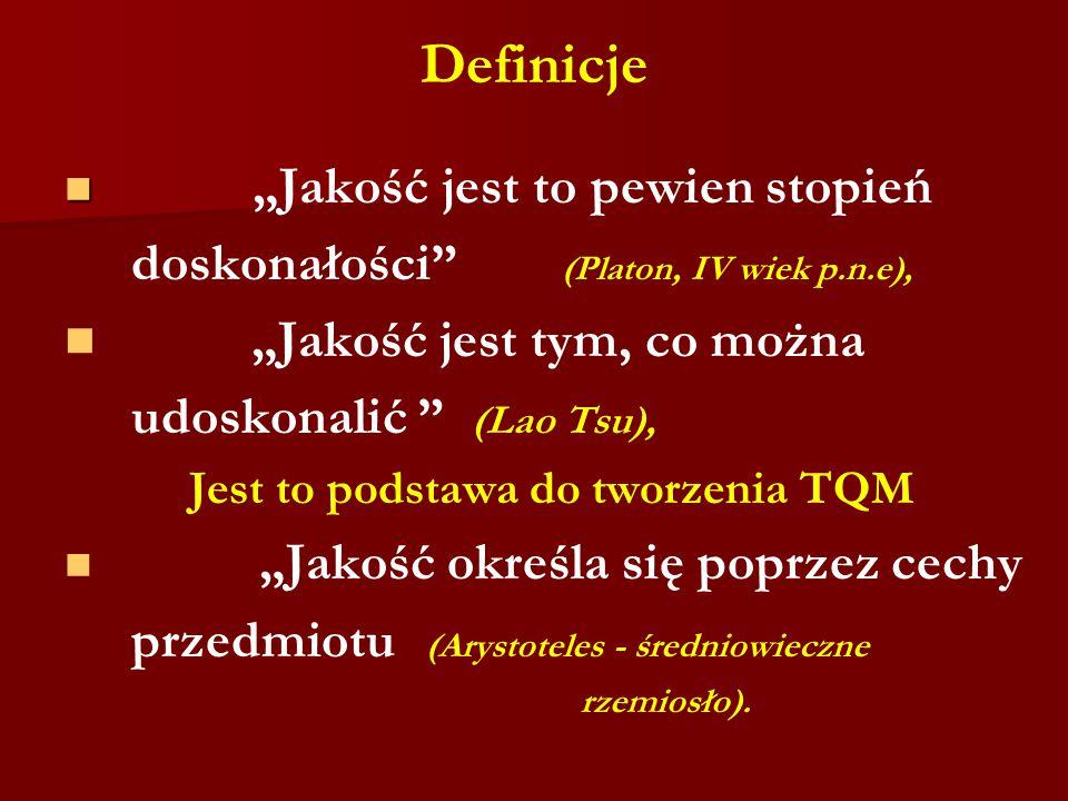 """Definicje """"Jakość jest to pewien stopień doskonałości"""" (Platon, IV wiek p.n.e), """"Jakość jest tym, co można udoskonalić """" (Lao Tsu), Jest to podstawa d"""
