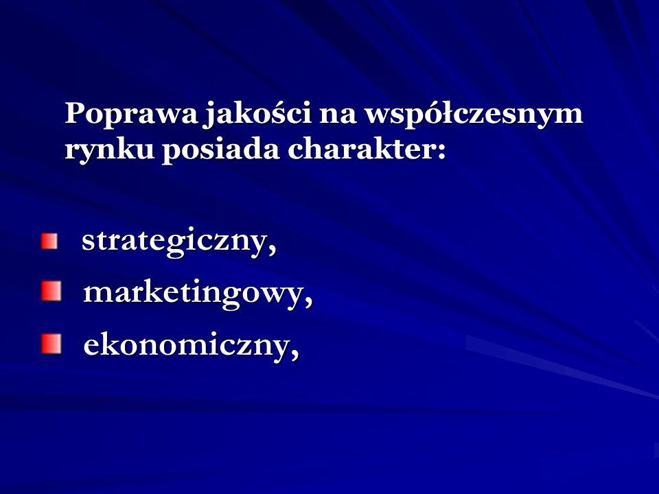 Poprawa jakości na współczesnym rynku posiada charakter: strategiczny, strategiczny, marketingowy, marketingowy, ekonomiczny, ekonomiczny,