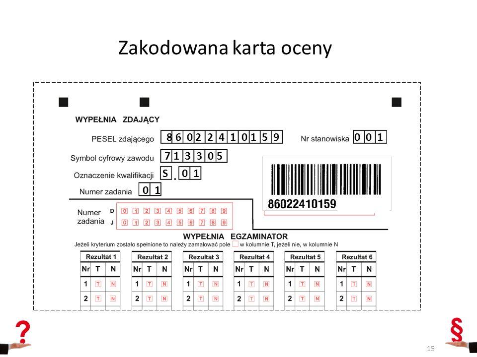 Zakodowana karta oceny 8 6 0 2 2 4 1 0 1 5 90 0 1 7 1 3 3 0 5 S 0 1 0 1 15