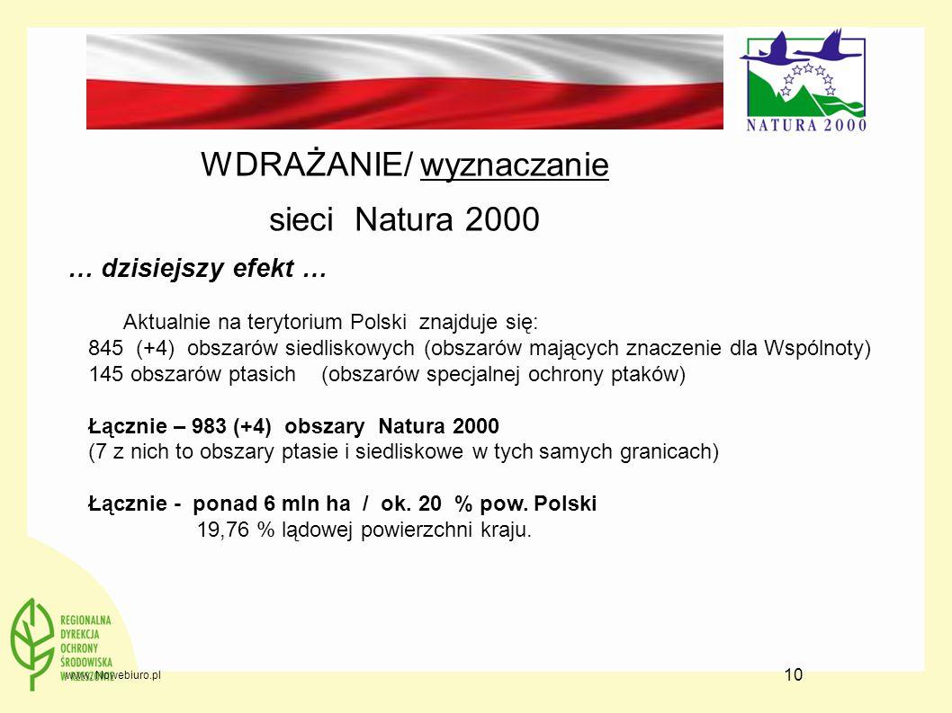 10 WDRAŻANIE/ wyznaczanie sieci Natura 2000 … dzisiejszy efekt … Aktualnie na terytorium Polski znajduje się: 845 (+4) obszarów siedliskowych (obszaró