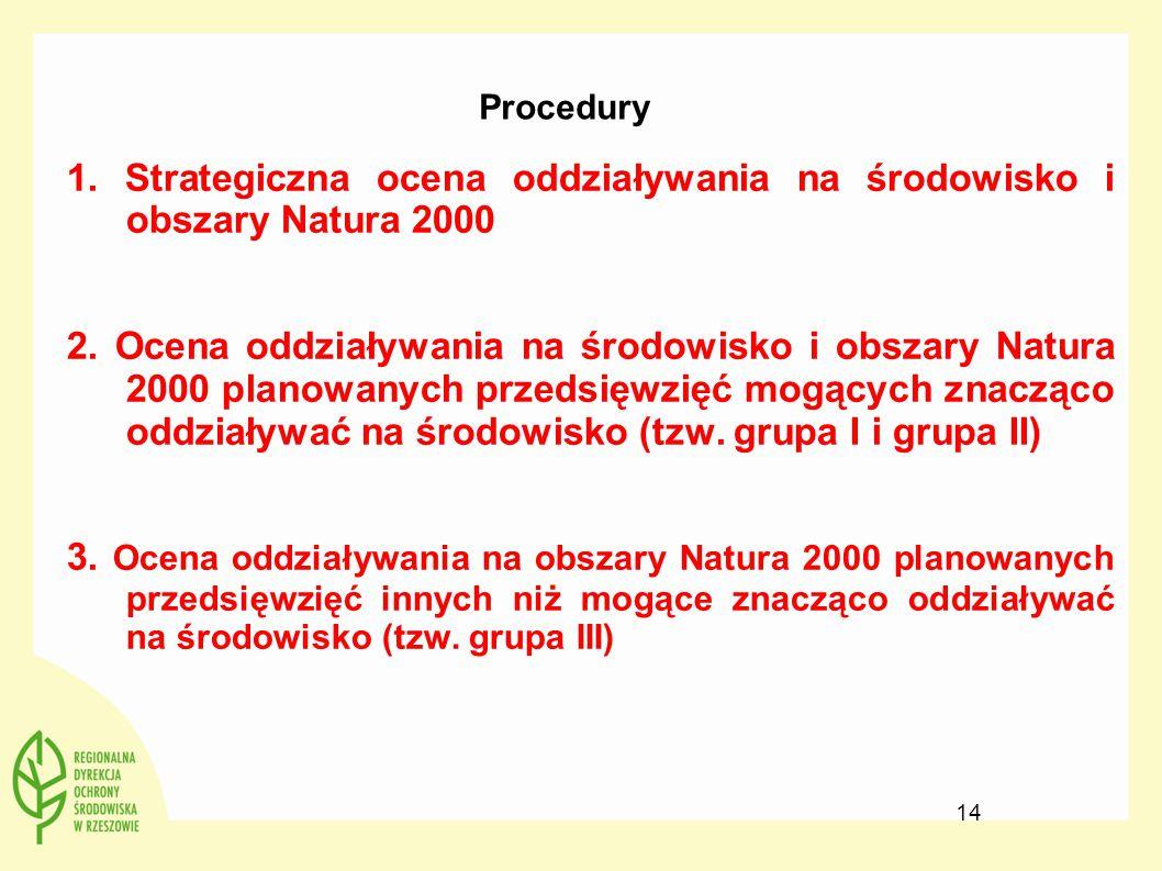 Procedury 1. Strategiczna ocena oddziaływania na środowisko i obszary Natura 2000 2. Ocena oddziaływania na środowisko i obszary Natura 2000 planowany