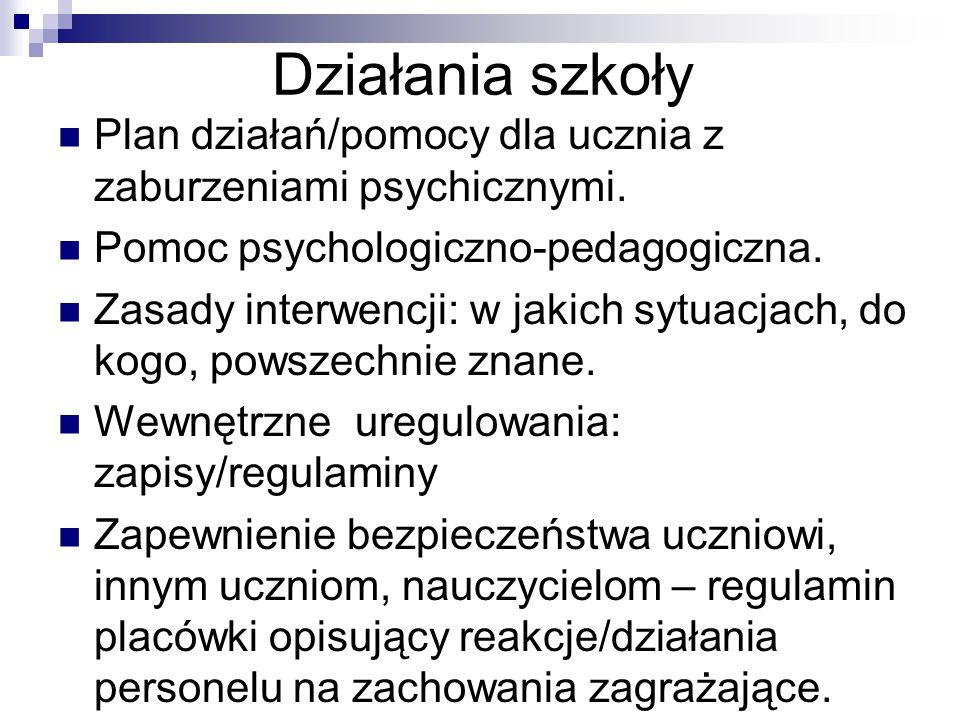 Działania szkoły Plan działań/pomocy dla ucznia z zaburzeniami psychicznymi. Pomoc psychologiczno-pedagogiczna. Zasady interwencji: w jakich sytuacjac